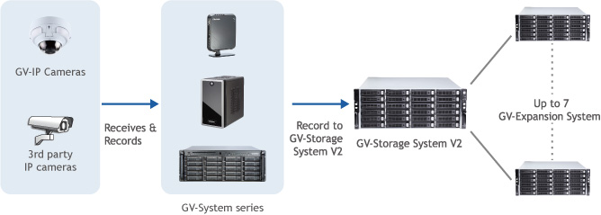Diagram_StorageV2.jpg