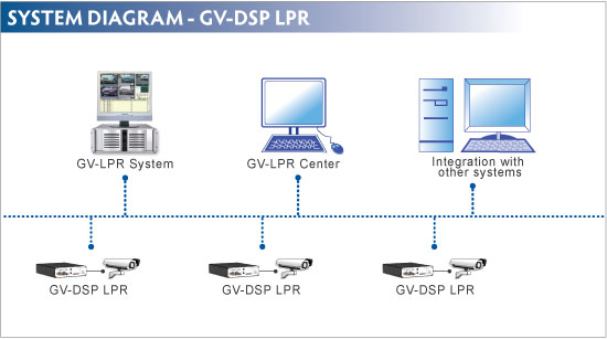GV-DSP_LPR_diagram.jpg