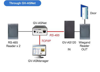 Diagram_ASNet_120.jpg