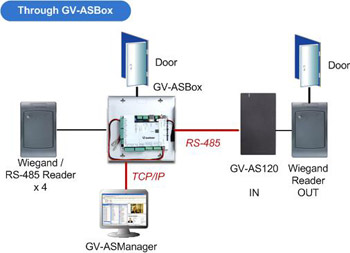 Diagram_ASBOX_120.jpg