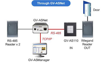 Diagram_ASNet.jpg