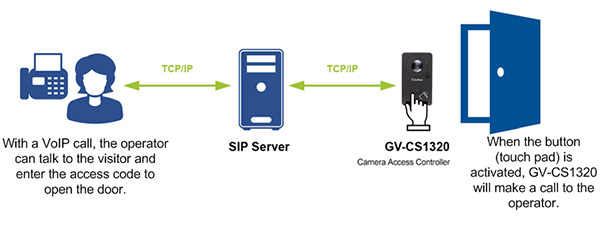 Diagram_CS1320_VOIP.jpg